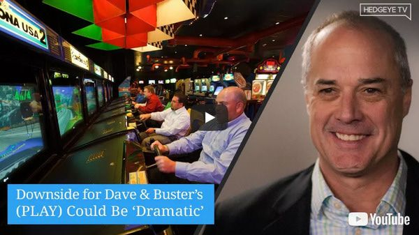 FLASHBACK: Downside for Dave & Buster's Could Be 'Dramatic' - z x