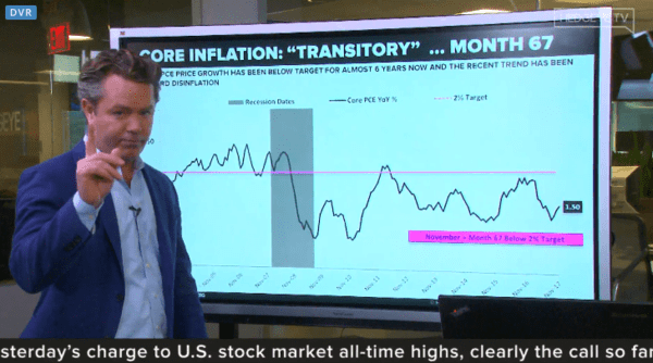 McCullough on the Fed's Inflation Target & What's Really Driving Bond Yields - transitory