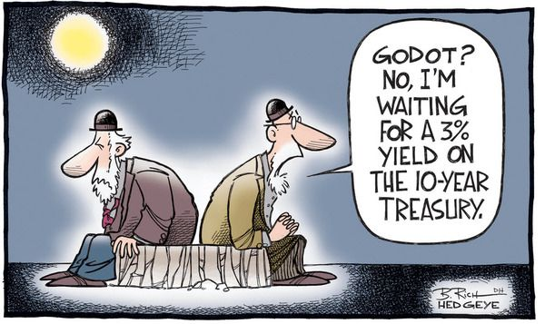 Bull Market In Bonds Is Over (No, No, This Time They Mean It) - z hedgeye bonds