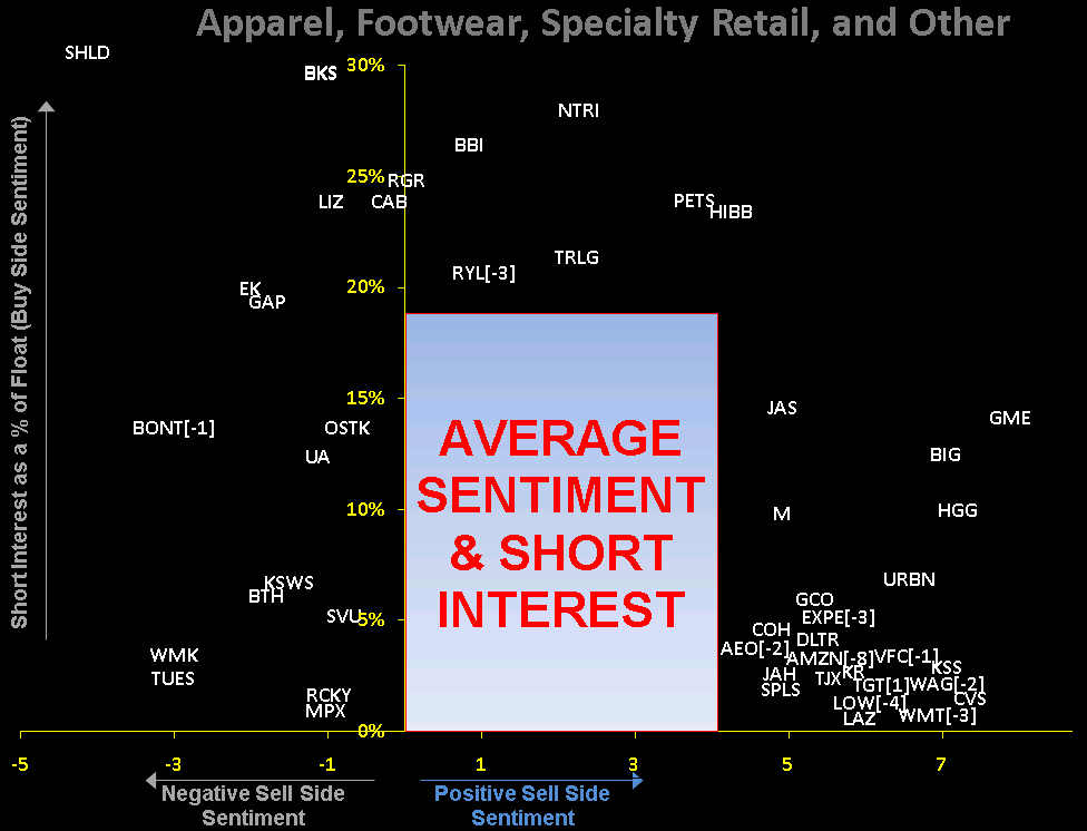 R3: GETTING SENTIMENTAL - R3 12 29 09 Sentiment Chart