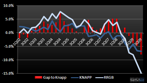 RRGB – TAKING A CLOSER LOOK - RRGB gap to knapp
