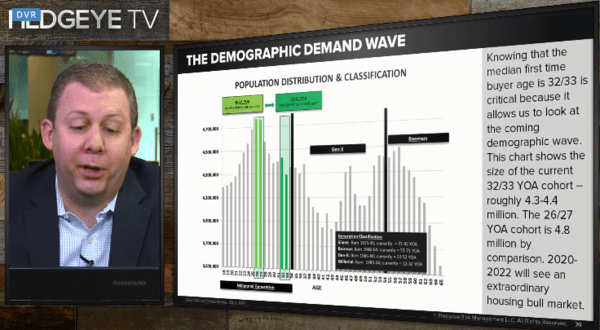 The 'Extraordinary Housing Bull Market': Inside the Demographic Demand Wave - demographic demand