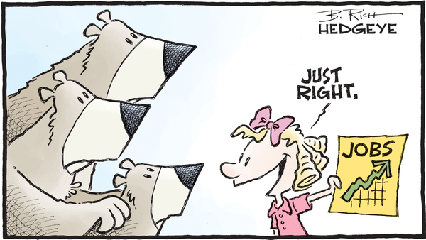 Cartoon of the Day: Jobs Report - 03.09.2018 Goldilocks jobs report cartoon