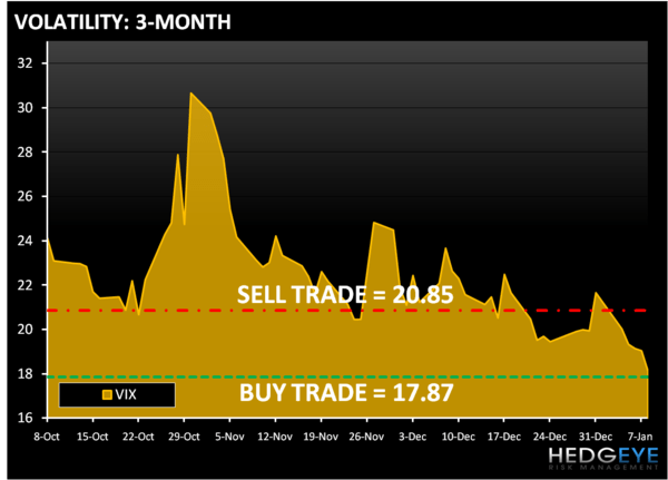 US STRATEGY – The RECOVERY trade is in - vix3