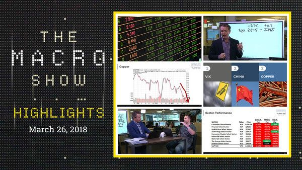 The Macro Show Highlights: March 26, 2018 - TMS Highlights 3.26.2018
