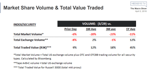 ICYMI: Our Bear Market Investing Playbook - volume