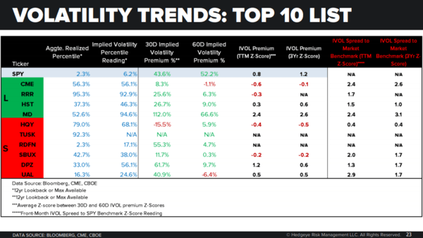 REPLAY | HEDGEYE'S TOP 10 LONG/SHORT IDEAS (TUESDAY, APRIL 10TH 2018 @11AM EDT) - 4 10 2018 12 21 22 PM