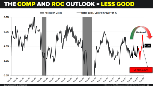 Darius Dale on MacroVoices: Our Outlook for Growth & Inflation - retail
