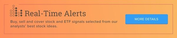 Wall Street Is (Still) Short Twitter. We're Not. - real time alerts