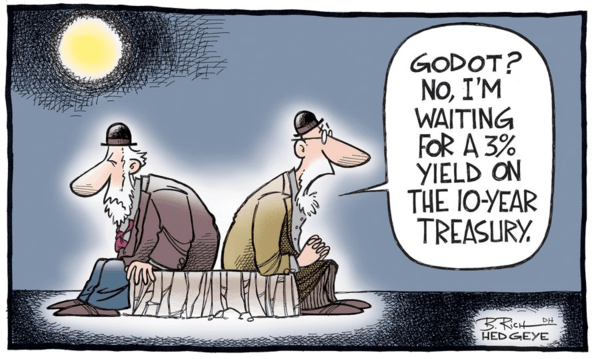 Poll of the Day: What Next for the 10-Year Treasury Yield? - 10yr