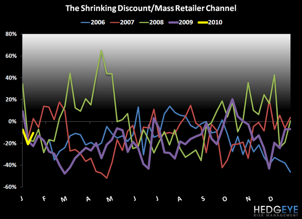 Post-Holiday State of the Industry: Sports Apparel - Discount Mass