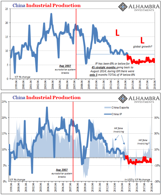 The Chinese Government Throws in The Stimulus Towel? - alham china3