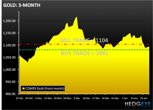 US STRATEGY – GOVERNMENT SPONSORED VOLATILITY - gold5