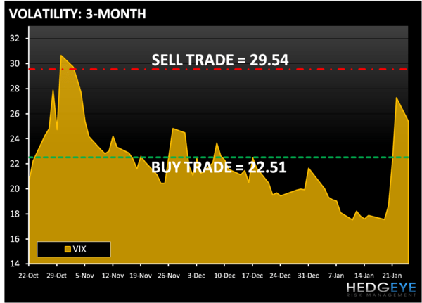 US STRATEGY – GOVERNMENT SPONSORED VOLATILITY - vix3