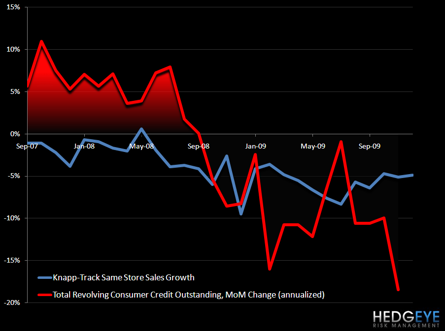 RESTAURANTS - TRYING TO SEE SOME GOOD - knapp vs consumer credit outstanding