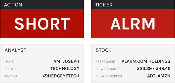 Stock Report: Alarm.com Holdings (ALRM) - HE ALRM table 07 12 18