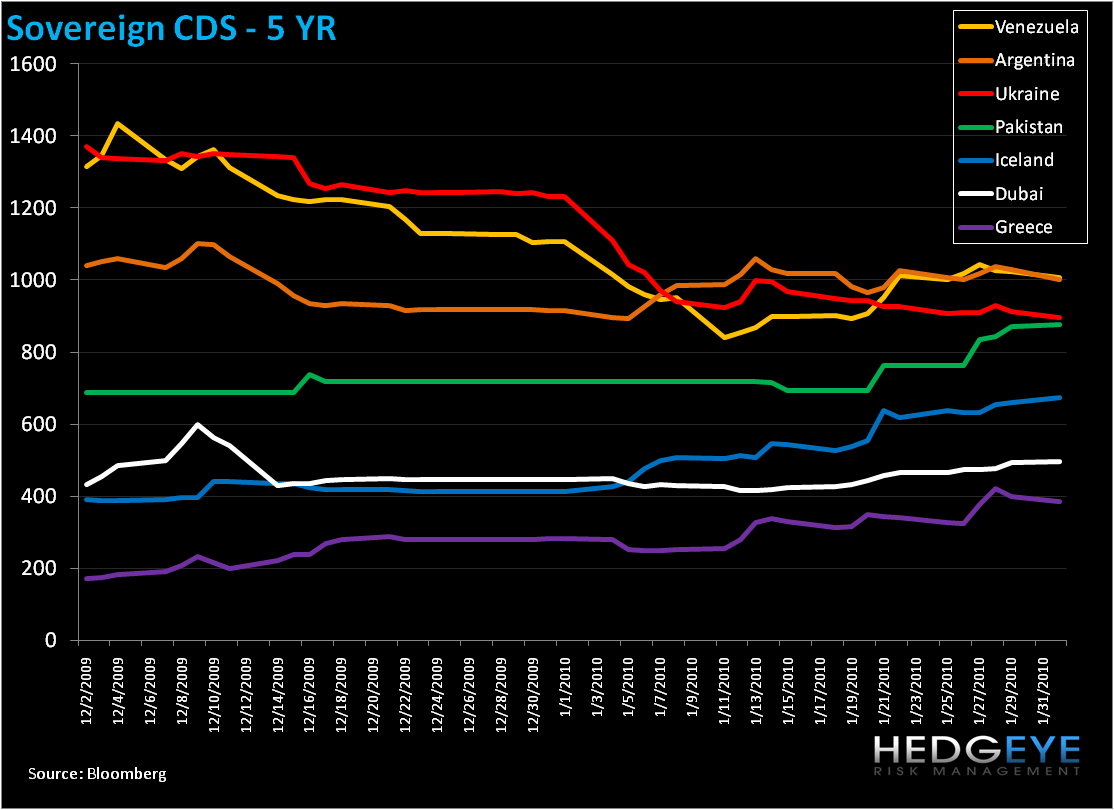 Sovereign CDS Download - cds22