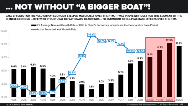 Monthly Macro Themes Monitor: Big Data vs. Big Hypotheticals - Not Without a Bigger Boat