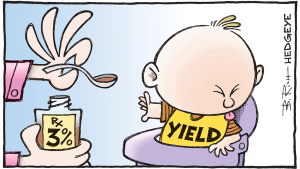 Uh Oh: Wall Street's Short Treasury Bond Position Hits All-Time High... Rates Fall! - 06.14.2018 yield cartoon