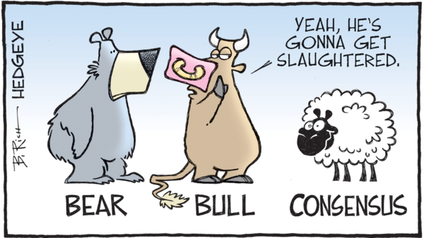 #Oversold, Again - 08.27.2018 consensus cartoon