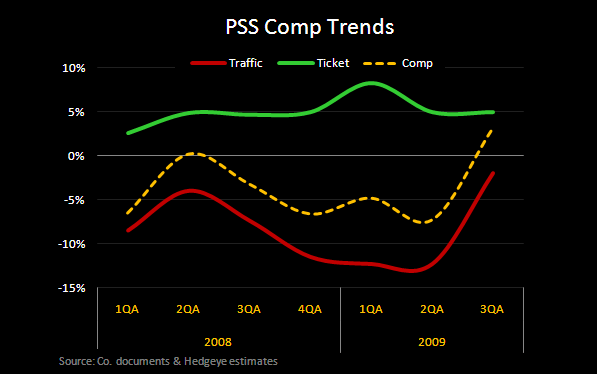 R3: PSS: Content Upgrade Underway - PSS CompTrends 2 10