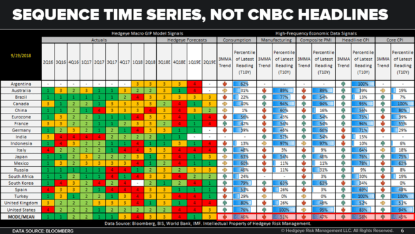 CHART OF THE DAY: Ignore CNBC's Sheepish Headlines - Chart of the Day