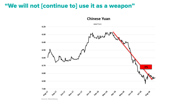 LOL! -> Chinese Premier Says Won't Use Currency Manipulation 'As A Weapon' - yuan devaluation