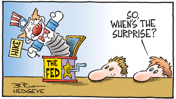 Investing Ideas Newsletter - 09.26.2018 Fed hike cartoon
