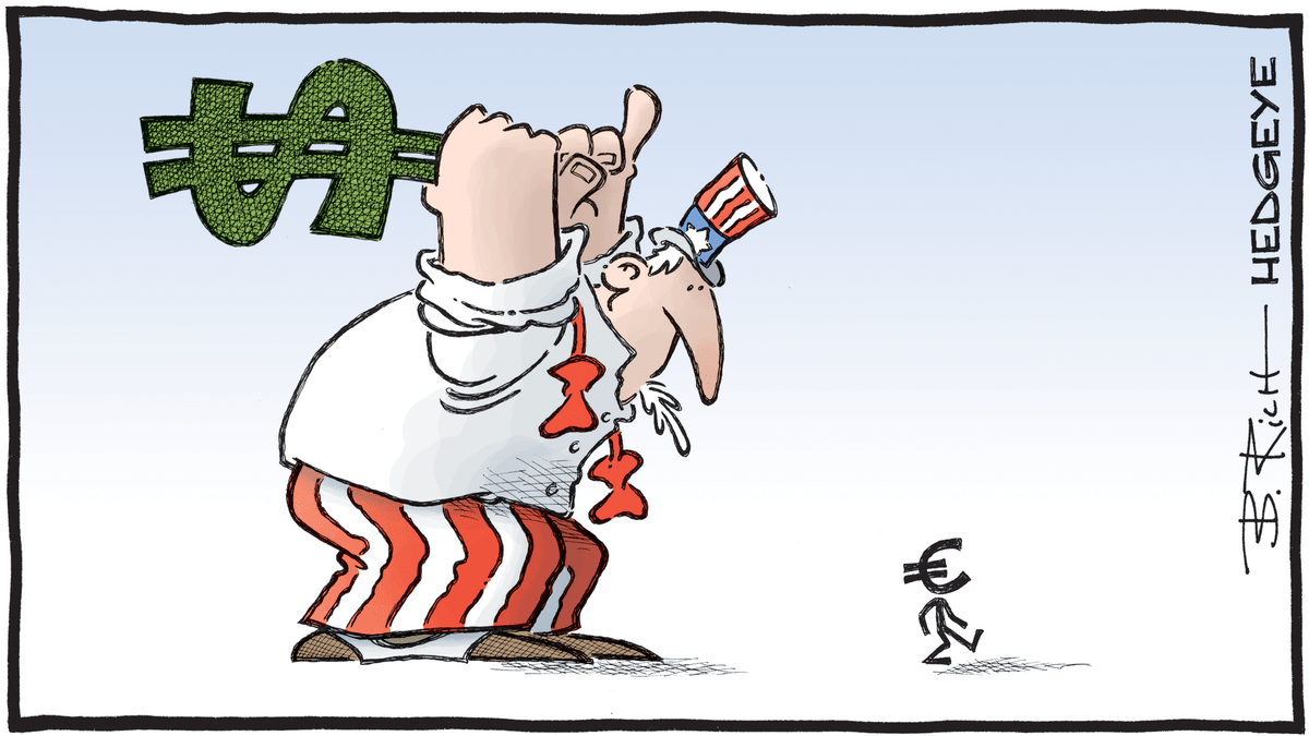 Risultati immagini per hedgeye dollar