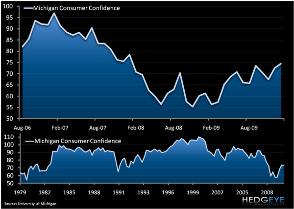 TOMORROW'S CONSUMER CONFIDENCE OUTLOOK - michi