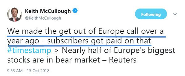 Hungry Bear Eats Europe. (Hmm, Who Called It?) - zkm