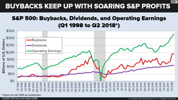 Taking Stock of Corporate Buybacks - chart4