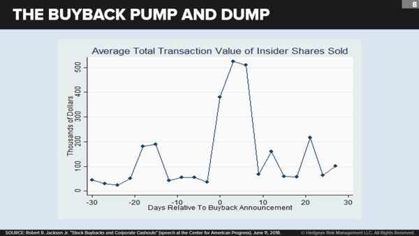 Taking Stock of Corporate Buybacks - chart9