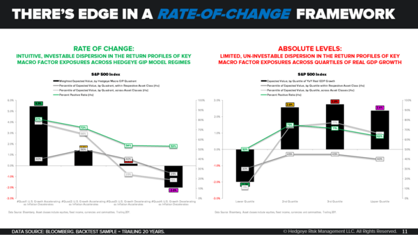 McCullough: What Matters Most to Me? Rates of Change  - 10.24.18 EL Chart