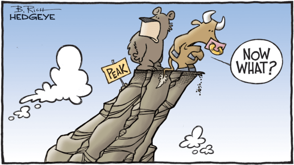 FLASHBACK | Wall Street Earnings Expectations Getting Crazy. Is This the Peak? - hedgeye calling peak