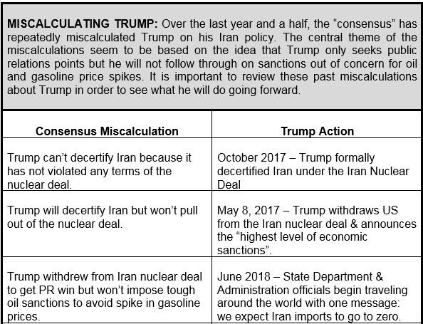 5-Day Countdown to US Sanctions on Iran Oil  - zcha1
