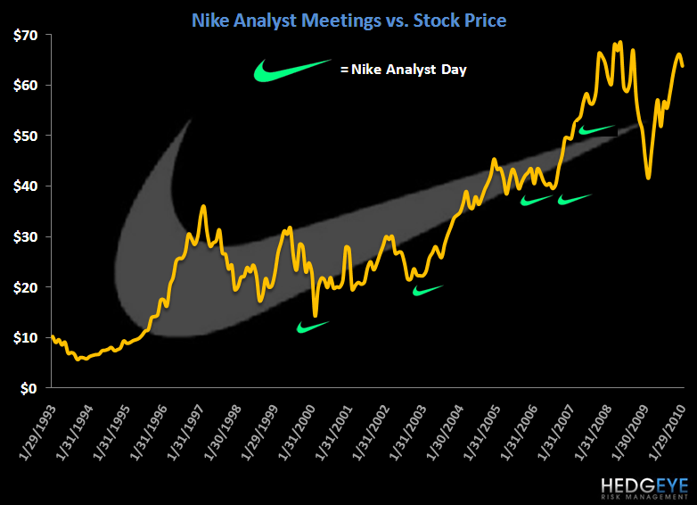 R3: NKE: The Catalyst Calendar is Building - NKE AnalystDays 2 10