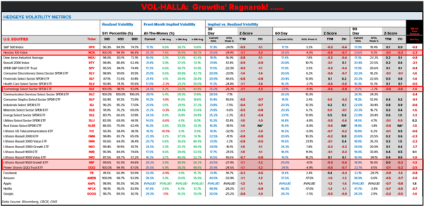CHART OF THE DAY: Are You On the Right Side of Volatility? - CoD Vol halla
