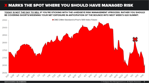 CHART OF THE DAY: What You Do Now - Chart of the Day