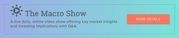 The Macro Show Highlights: This Is Your Third Big Selling Opportunity Since September - the macro show