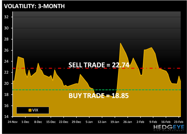 US STRATEGY – Sagging Sales - vix3