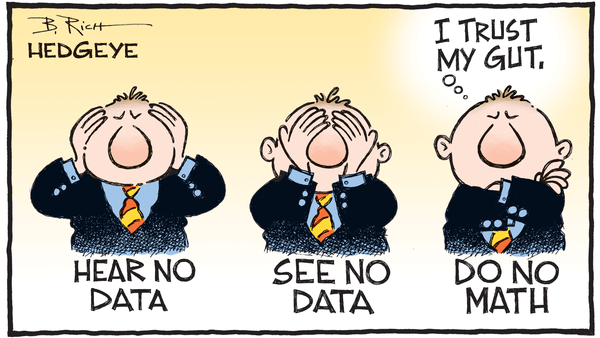 Systematic Bear Market - 09.27.2018 hear no see no math cartoon