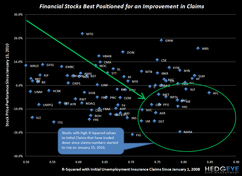COF, WFSL, NARA ALL WELL POSITIONED FOR IMPROVEMENT IN CLAIMS - scatter plot