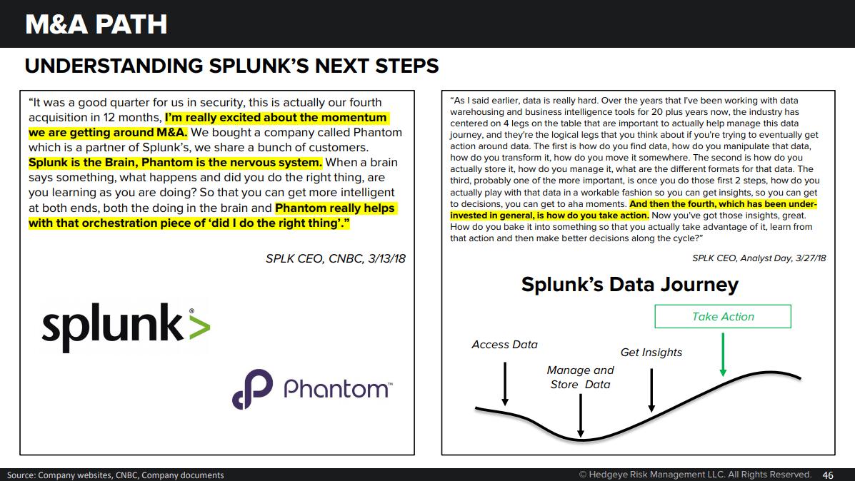 Stock Report: Splunk (SPLK)