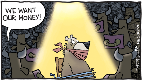 Repetitive Counter TREND Bounces - 01.04.2019 bulls want their money cartoon
