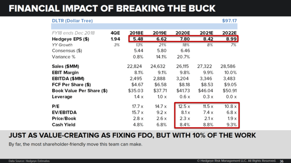 Replay | DLTR | IT'S ALL ABOUT THE BUCK - 1 10 2019 DLTR break back fin sum