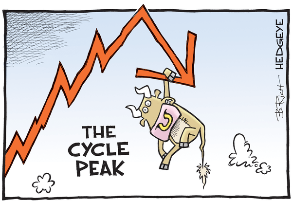 This Is The Second Longest U.S. Expansion In History - Peak cycle cartoon 04.15.2016