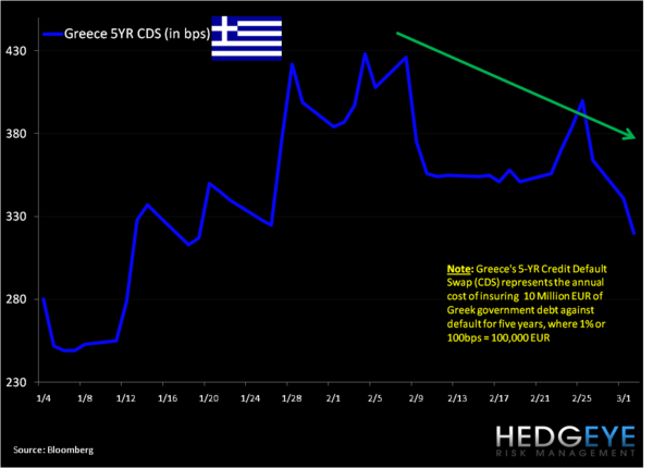 Greek Short Squeeze - g1