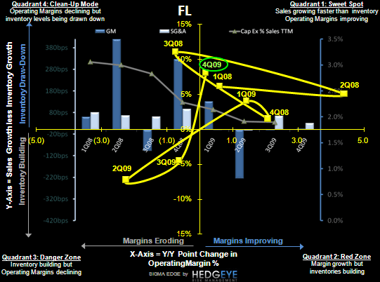 FL: Turnaround Set In Motion - 1