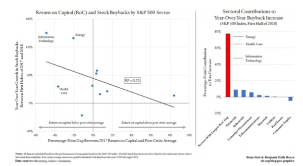 Why Schumer and Sanders Are Wrong on Buybacks - z81